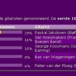 Sena results